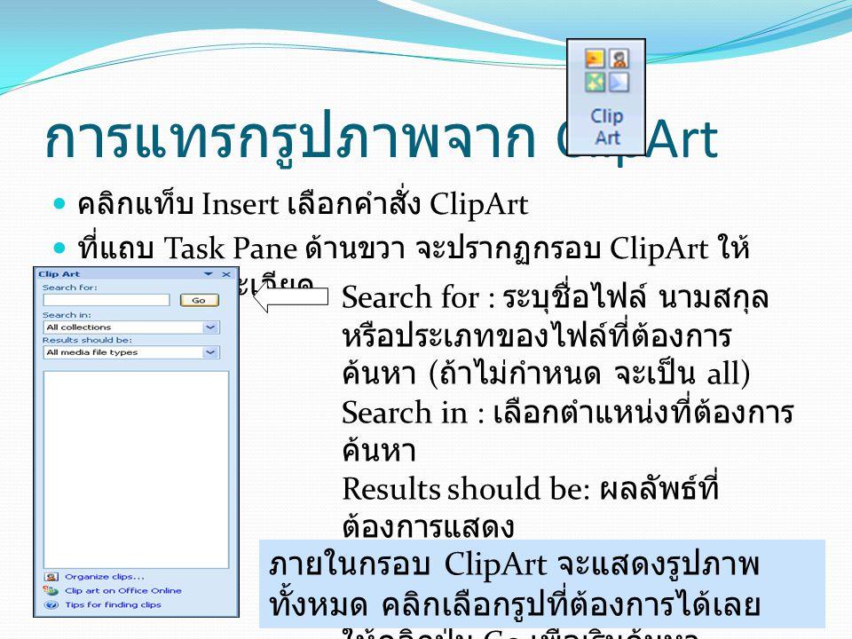 การแทรกรูปภาพจาก ClipArt คลิกแท็บ Insert เลือกคำสั่ง ClipArt ที่แถบ Task Pane ด้านขวา จะปรากฏกรอบ ClipArt ให้ กำหนดรายละเอียด Search for : ระบุชื่อไฟล์ นามสกุล หรือประเภทของไฟล์ที่ต้องการ ค้นหา ( ถ้าไม่กำหนด จะเป็น all) Search in : เลือกตำแหน่งที่ต้องการ ค้นหา Results should be: ผลลัพธ์ที่ ต้องการแสดง ปกติโปรแกรมจะกำหนดค่า default ให้แล้ว ถ้าไม่ได้เปลี่ยนแปลงอะไร ให้คลิกปุ่ม Go เพื่อเริ่มค้นหา ภายในกรอบ ClipArt จะแสดงรูปภาพ ทั้งหมด คลิกเลือกรูปที่ต้องการได้เลย