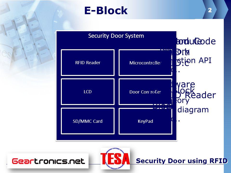 3 Security Door using RFID Security Door Using RFID