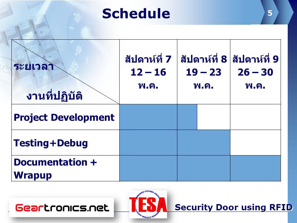 6 Security Door using RFID งานที่ต้องส่งมอบ  ระบบ Security Door Using RFID ในรูปแบบของ E-block ประกอบด้วย  ARM 2138  RFID Reader  Keypad  SD/MMC Module  LCD Nokia 5110  เอกสารตามรูปแบบของ E-block ประกอบด้วย  H/W Specification  S/W Specification  Resource  Product