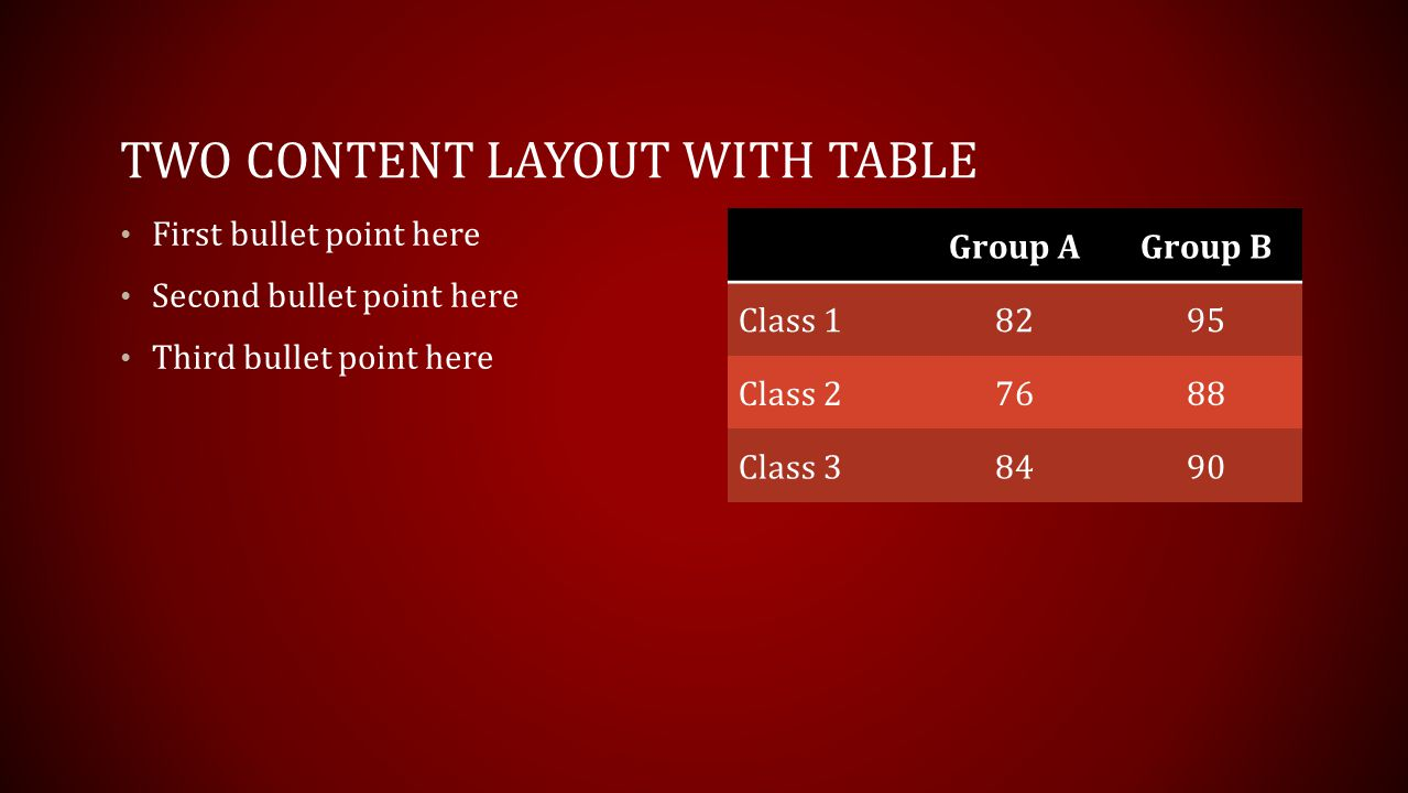 TWO CONTENT LAYOUT WITH TABLE First bullet point here Second bullet point here Third bullet point here Group AGroup B Class 18295 Class 27688 Class 38490