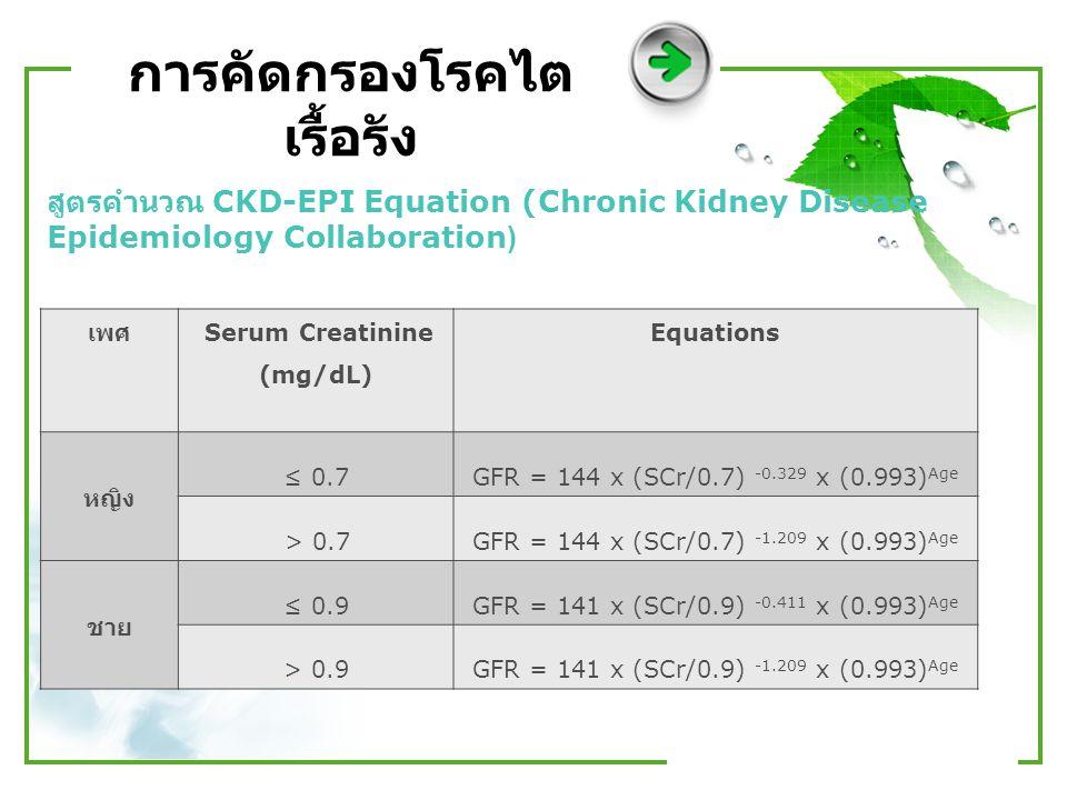 การคัดกรองโรคไต เรื้อรัง สูตรคำนวณ CKD-EPI Equation (Chronic Kidney Disease Epidemiology Collaboration) เพศ Serum Creatinine (mg/dL) Equations หญิง ≤ 0.7GFR = 144 x (SCr/0.7) -0.329 x (0.993) Age > 0.7GFR = 144 x (SCr/0.7) -1.209 x (0.993) Age ชาย ≤ 0.9GFR = 141 x (SCr/0.9) -0.411 x (0.993) Age > 0.9GFR = 141 x (SCr/0.9) -1.209 x (0.993) Age