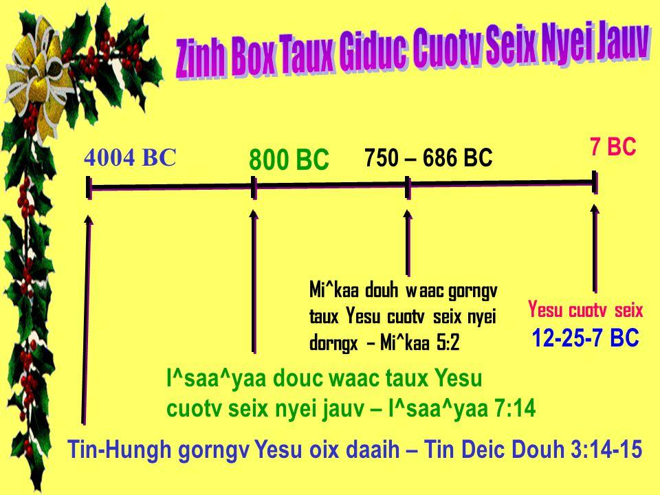 4004 BC Tin-Hungh gorngv Yesu oix daaih – Tin Deic Douh 3:14-15 800 BC I^saa^yaa douc waac taux Yesu cuotv seix nyei jauv – I^saa^yaa 7:14 Mi^kaa douh waac gorngv taux Yesu cuotv seix nyei dorngx – Mi^kaa 5:2 750 – 686 BC 7 BC Yesu cuotv seix 12-25-7 BC