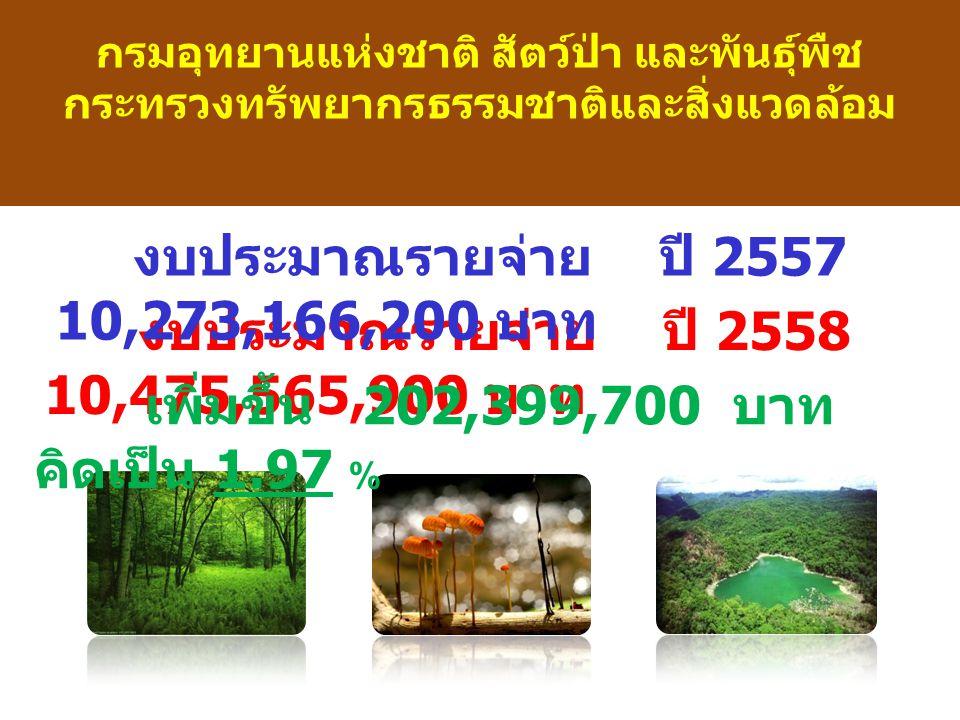 กรมอุทยานแห่งชาติ สัตว์ป่า และพันธุ์พืช กระทรวงทรัพยากรธรรมชาติและสิ่งแวดล้อม งบประมาณรายจ่าย ปี 2558 10,475,565,900 บาท งบประมาณรายจ่าย ปี 2557 10,27