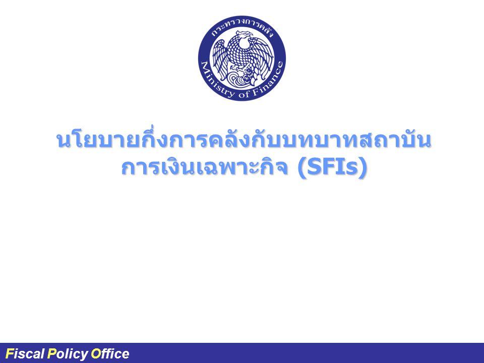 ผศ.ดร.กฤษฎา สังขมณีFiscal Policy Office Fiscal Policy Office นโยบายกึ่งการคลังกับบทบาทสถาบัน การเงินเฉพาะกิจ (SFIs)