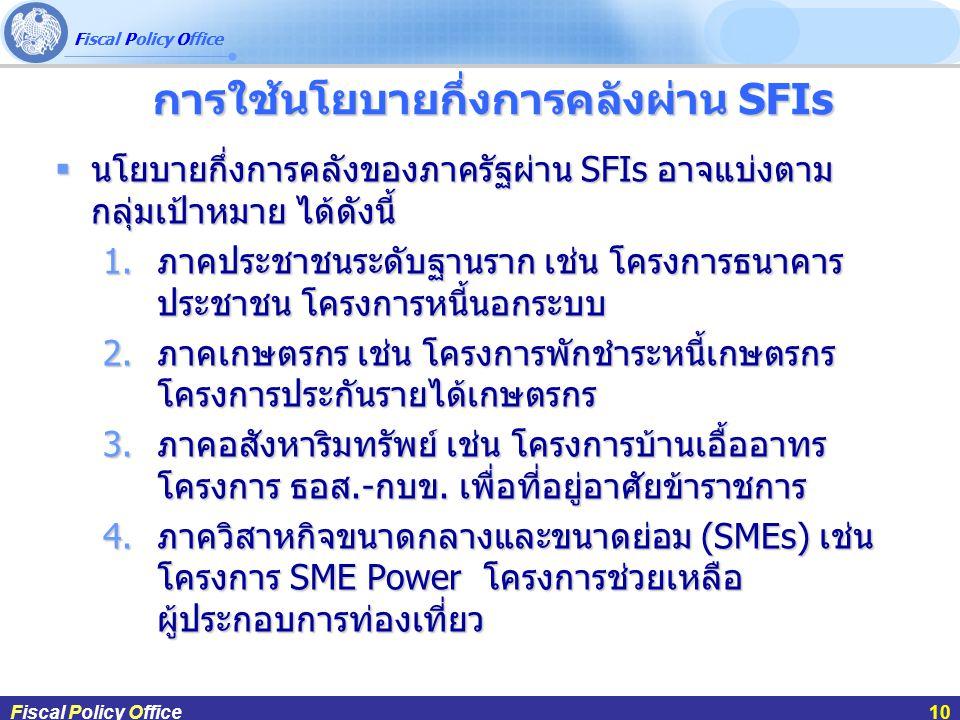 ผศ.ดร.กฤษฎา สังขมณีFiscal Policy Office10  นโยบายกึ่งการคลังของภาครัฐผ่าน SFIs อาจแบ่งตาม กลุ่มเป้าหมาย ได้ดังนี้ 1.ภาคประชาชนระดับฐานราก เช่น โครงกา
