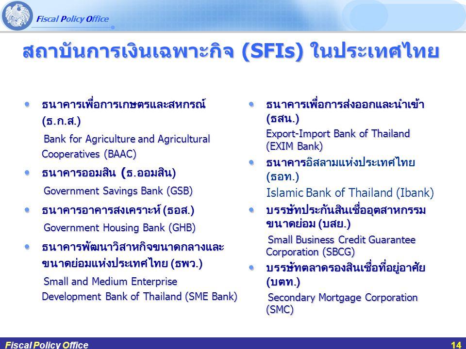Fiscal Policy Office ผศ.ดร.กฤษฎา สังขมณีFiscal Policy Office14 Fiscal Policy Office14 สถาบันการเงินเฉพาะกิจ (SFIs) ในประเทศไทย  ธนาคารเพื่อการเกษตรและสหกรณ์ ( ธ.
