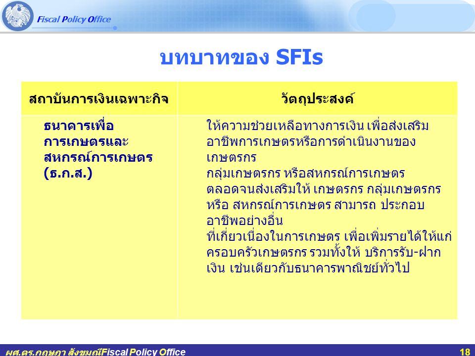 Fiscal Policy Office ผศ.ดร.กฤษฎา สังขมณีFiscal Policy Office18 บทบาทของ SFIs สถาบันการเงินเฉพาะกิจวัตถุประสงค์ ธนาคารเพื่อ การเกษตรและ สหกรณ์การเกษตร