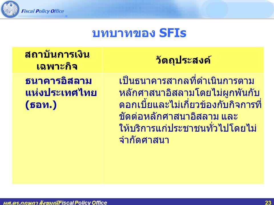 Fiscal Policy Office ผศ.ดร.กฤษฎา สังขมณีFiscal Policy Office23 บทบาทของ SFIs สถาบันการเงิน เฉพาะกิจ วัตถุประสงค์ ธนาคารอิสลาม แห่งประเทศไทย ( ธอท.) เป็นธนาคารสากลที่ดำเนินการตาม หลักศาสนาอิสลามโดยไม่ผูกพันกับ ดอกเบี้ยและไม่เกี่ยวข้องกับกิจการที่ ขัดต่อหลักศาสนาอิสลาม และ ให้บริการแก่ประชาชนทั่วไปโดยไม่ จำกัดศาสนา