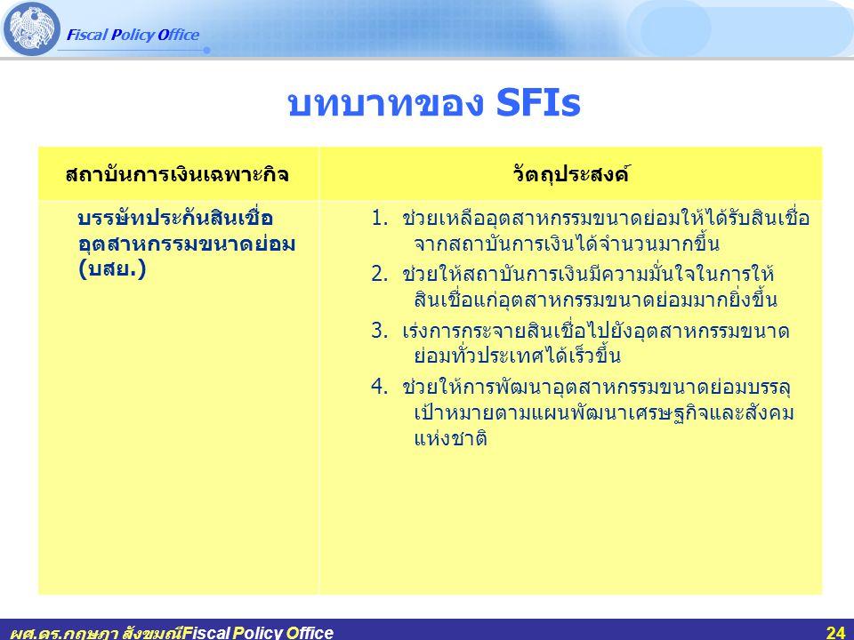 Fiscal Policy Office ผศ.ดร.กฤษฎา สังขมณีFiscal Policy Office24 บทบาทของ SFIs สถาบันการเงินเฉพาะกิจวัตถุประสงค์ บรรษัทประกันสินเชื่อ อุตสาหกรรมขนาดย่อม ( บสย.) 1.