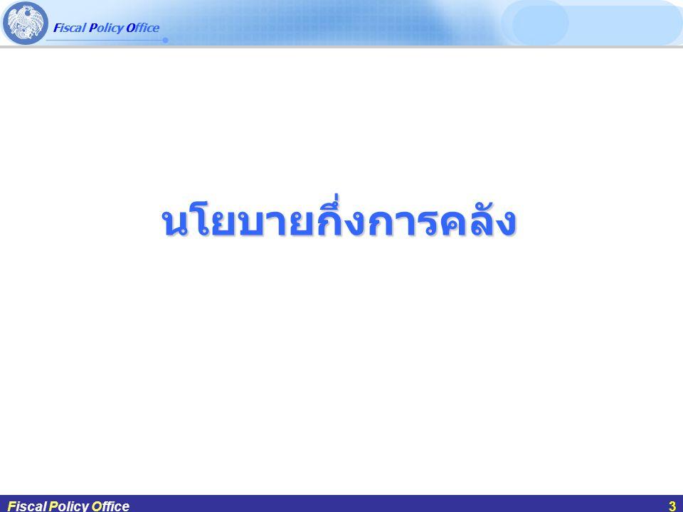 Fiscal Policy Office ผศ.ดร.กฤษฎา สังขมณีFiscal Policy Office3 นโยบายกึ่งการคลัง Fiscal Policy Office3