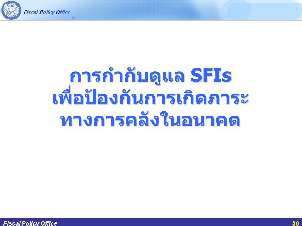 Fiscal Policy Office ผศ.ดร.กฤษฎา สังขมณีFiscal Policy Office30 การกำกับดูแล SFIs เพื่อป้องกันการเกิดภาระ ทางการคลังในอนาคต Fiscal Policy Office30