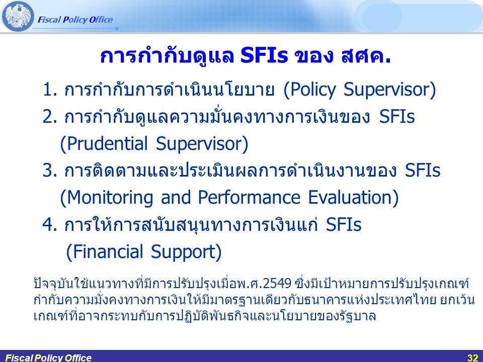 Fiscal Policy Office ผศ.ดร.กฤษฎา สังขมณีFiscal Policy Office32 Fiscal Policy Office32 การกำกับดูแล SFIs ของ สศค. 1. การกำกับการดำเนินนโยบาย (Policy Su