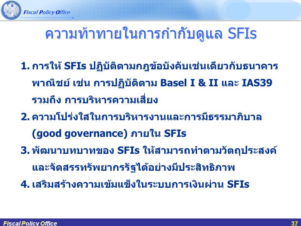 Fiscal Policy Office ผศ.ดร.กฤษฎา สังขมณีFiscal Policy Office37 Fiscal Policy Office37 ความท้าทายในการกำกับดูแล SFIs 1.การให้ SFIs ปฏิบัติตามกฎข้อบังคับเช่นเดียวกับธนาคาร พาณิชย์ เช่น การปฏิบัติตาม Basel I & II และ IAS39 รวมถึง การบริหารความเสี่ยง 2.ความโปร่งใสในการบริหารงานและการมีธรรมาภิบาล (good governance) ภายใน SFIs 3.พัฒนาบทบาทของ SFIs ให้สามารถทำตามวัตถุประสงค์ และจัดสรรทรัพยากรรัฐได้อย่างมีประสิทธิภาพ 4.เสริมสร้างความเข้มแข็งในระบบการเงินผ่าน SFIs