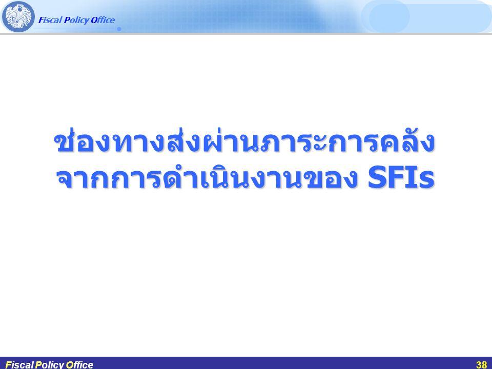 Fiscal Policy Office ผศ.ดร.กฤษฎา สังขมณีFiscal Policy Office38 ช่องทางส่งผ่านภาระการคลัง จากการดำเนินงานของ SFIs Fiscal Policy Office38
