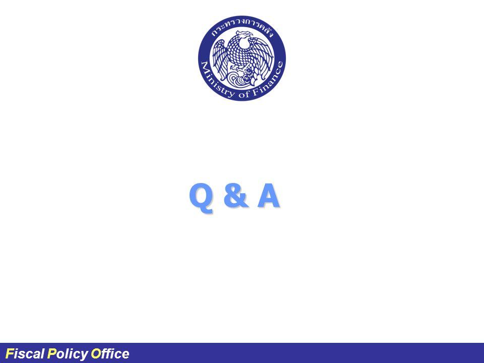 ผศ.ดร.กฤษฎา สังขมณีFiscal Policy Office Fiscal Policy Office Q & A