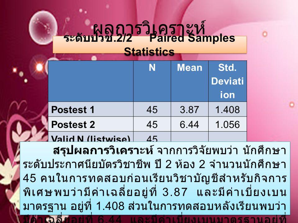 ผลการวิเคราะห์ NMean Std. Deviat ion Postest 1453.871.408 Postest 2456.441.056 Valid N (listwise) 45 สรุปผลการวิเคราะห์ จากการวิจัยพบว่า นักศึกษา ระดั