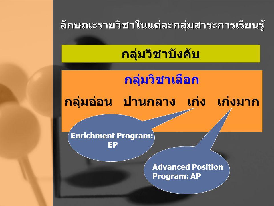 กลุ่มวิชาบังคับ กลุ่มวิชาเลือก กลุ่มอ่อน ปานกลาง เก่ง เก่งมาก Enrichment Program: EP Advanced Position Program: AP ลักษณะรายวิชาในแต่ละกลุ่มสาระการเรี