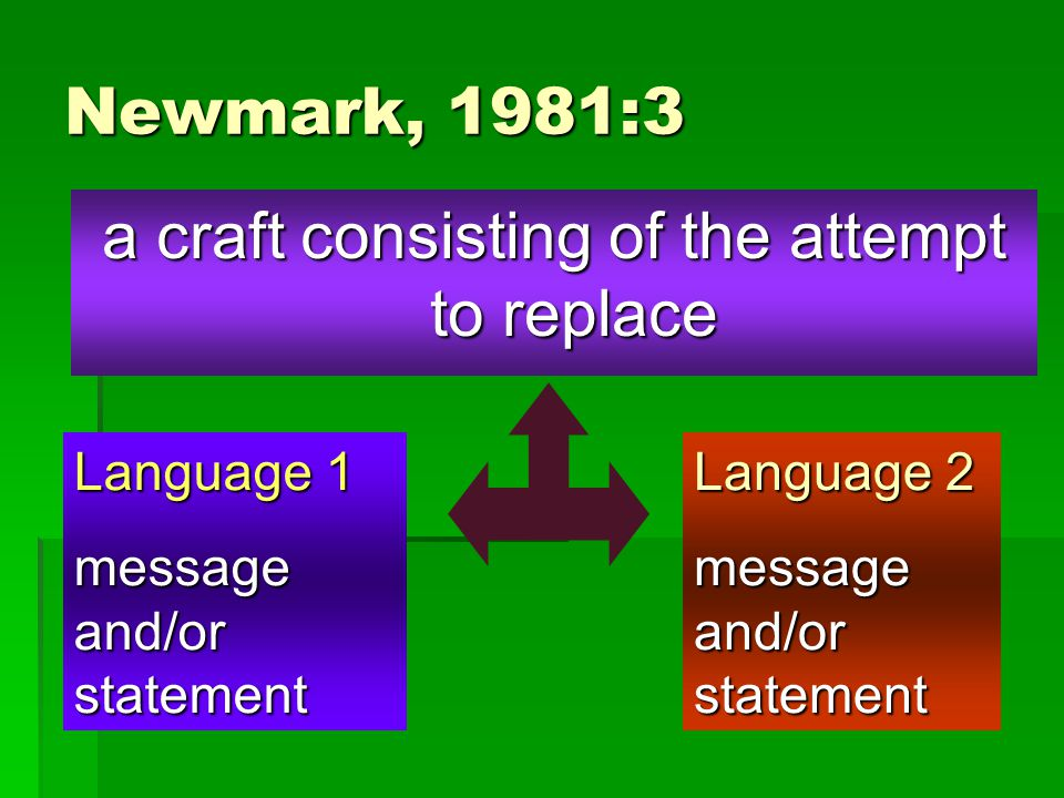 Newmark, 1981:3 a craft consisting of the attempt to replace Language 1 message and/or statement Language 2 message and/or statement