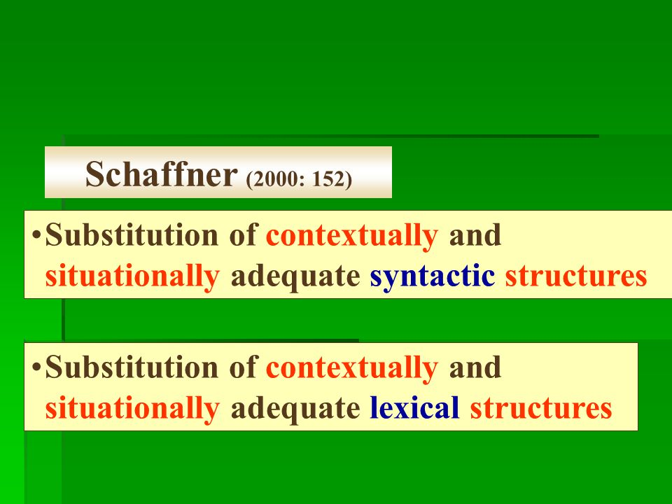 Schaffner (2000: 152) Substitution of contextually and situationally adequate syntactic structures Substitution of contextually and situationally adeq