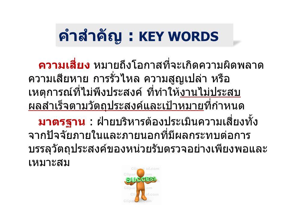 คำสำคัญ : KEY WORDS ความเสี่ยง หมายถึงโอกาสที่จะเกิดความผิดพลาด ความเสียหาย การรั่วไหล ความสูญเปล่า หรือ เหตุการณ์ที่ไม่พึงประสงค์ ที่ทำให้งานไม่ประสบ