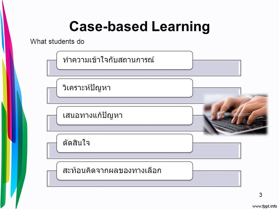 Case-based Learning ทำความเข้าใจกับสถานการณ์วิเคราะห์ปัญหาเสนอทางแก้ปัญหาตัดสินใจสะท้อนคิดจากผลของทางเลือก What students do 3