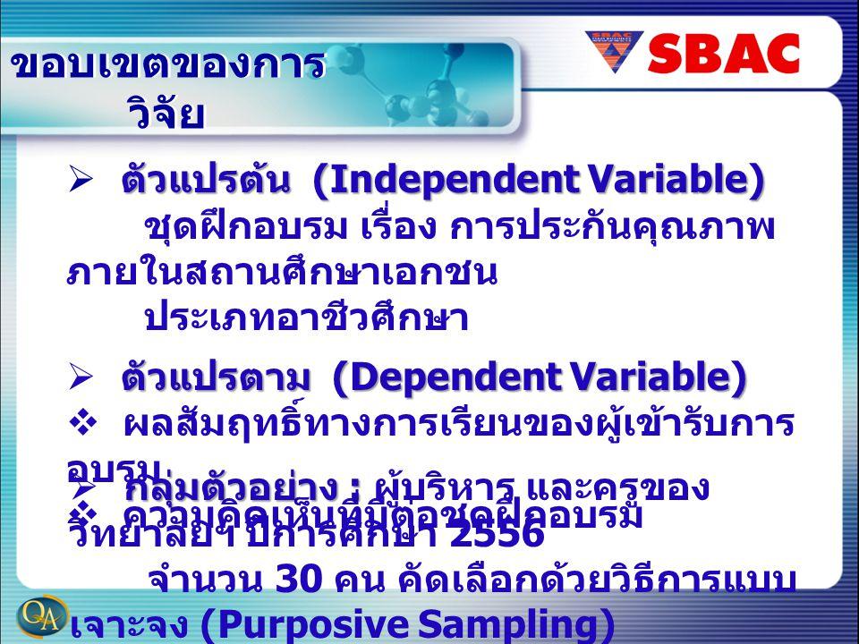 ขอบเขตของการ วิจัย ตัวแปรต้น (Independent Variable)  ตัวแปรต้น (Independent Variable) ชุดฝึกอบรม เรื่อง การประกันคุณภาพ ภายในสถานศึกษาเอกชน ประเภทอาชีวศึกษา ตัวแปรตาม (Dependent Variable)  ตัวแปรตาม (Dependent Variable)  ผลสัมฤทธิ์ทางการเรียนของผู้เข้ารับการ อบรม  ความคิดเห็นที่มีต่อชุดฝึกอบรม กลุ่มตัวอย่าง :  กลุ่มตัวอย่าง : ผู้บริหาร และครูของ วิทยาลัยฯ ปีการศึกษา 2556 จำนวน 30 คน คัดเลือกด้วยวิธีการแบบ เจาะจง (Purposive Sampling)