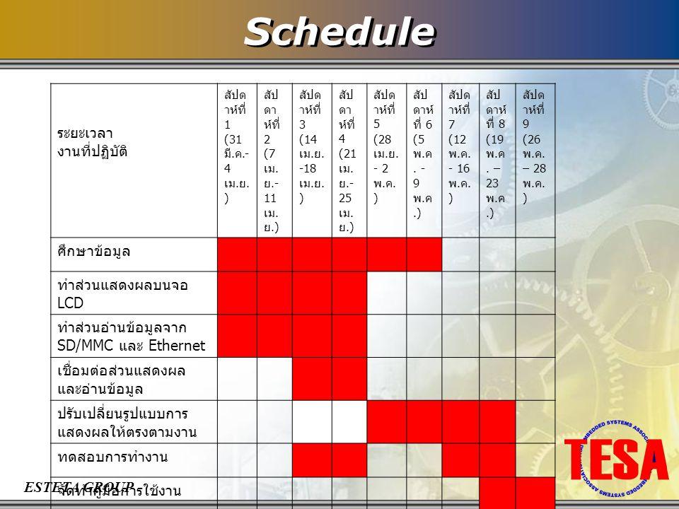 ESTETA GROUP Schedule ระยะเวลา งานที่ปฏิบัติ สัปด าห์ที่ 1 (31 มี.