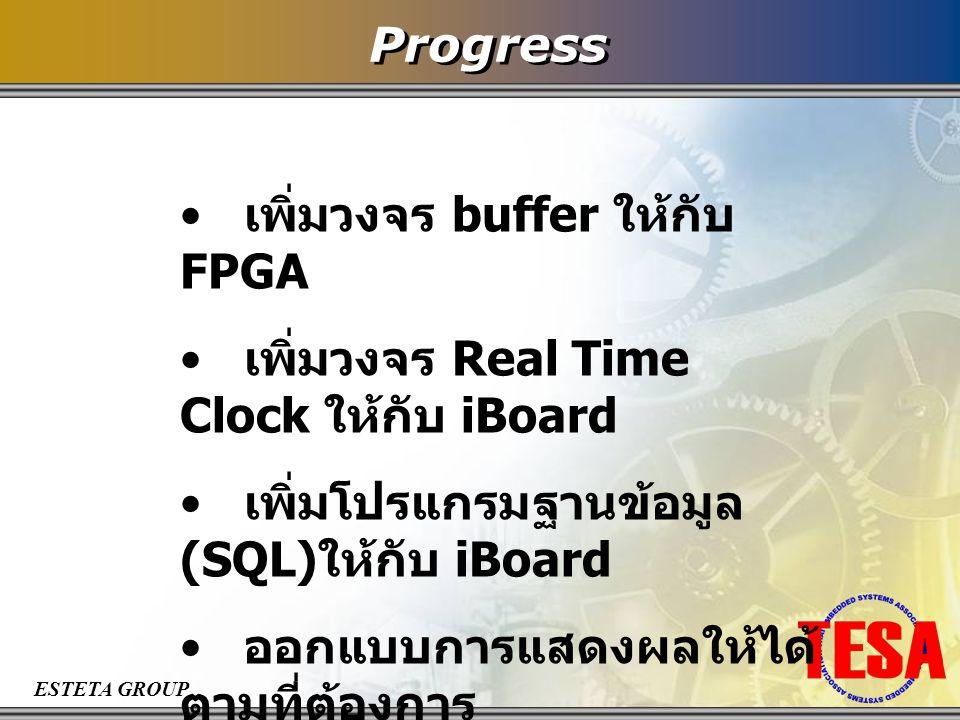 ESTETA GROUP Progress เพิ่มวงจร buffer ให้กับ FPGA เพิ่มวงจร Real Time Clock ให้กับ iBoard เพิ่มโปรแกรมฐานข้อมูล (SQL) ให้กับ iBoard ออกแบบการแสดงผลให้ได้ ตามที่ต้องการ
