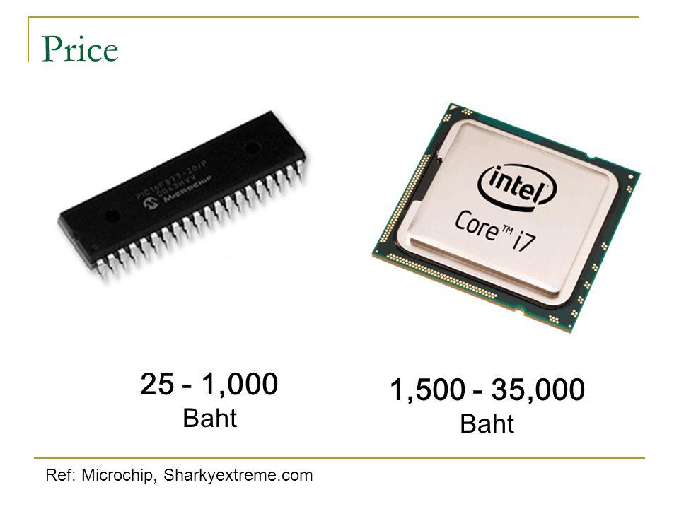 Price Ref: Microchip, Sharkyextreme.com 1,500 - 35,000 Baht 25 - 1,000 Baht