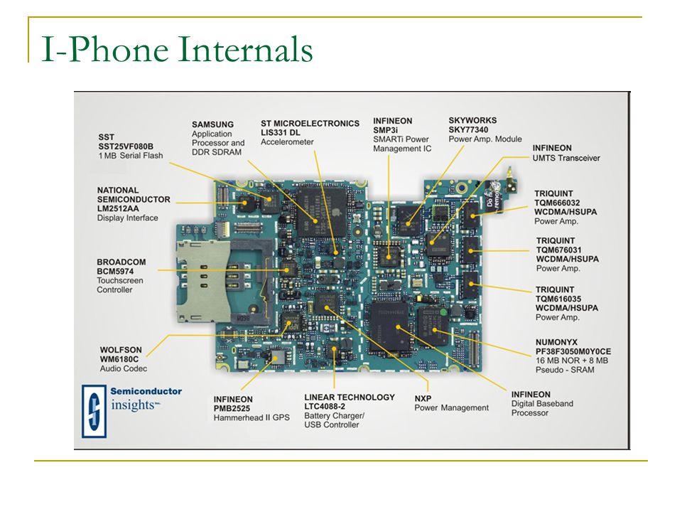 I-Phone Internals