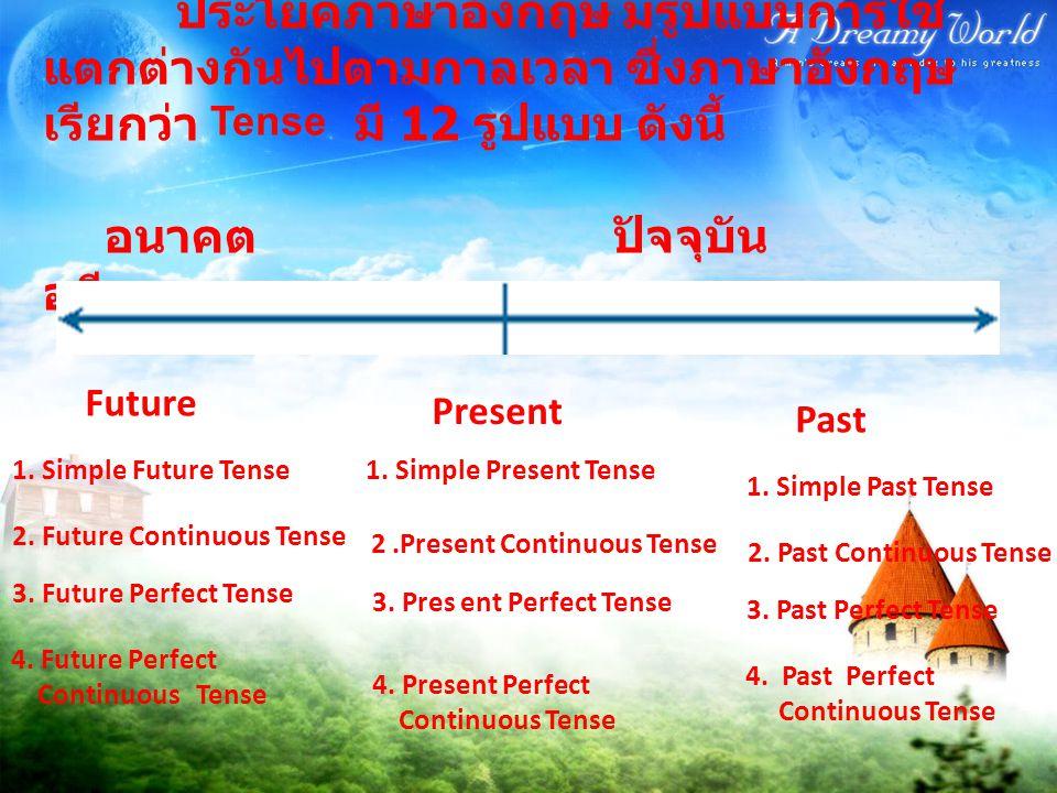 ประโยคภาษาอังกฤษ มีรูปแบบการใช้ แตกต่างกันไปตามกาลเวลา ซึ่งภาษาอังกฤษ เรียกว่า Tense มี 12 รูปแบบ ดังนี้ อนาคต ปัจจุบัน อดีต Future Present Past 1. Si