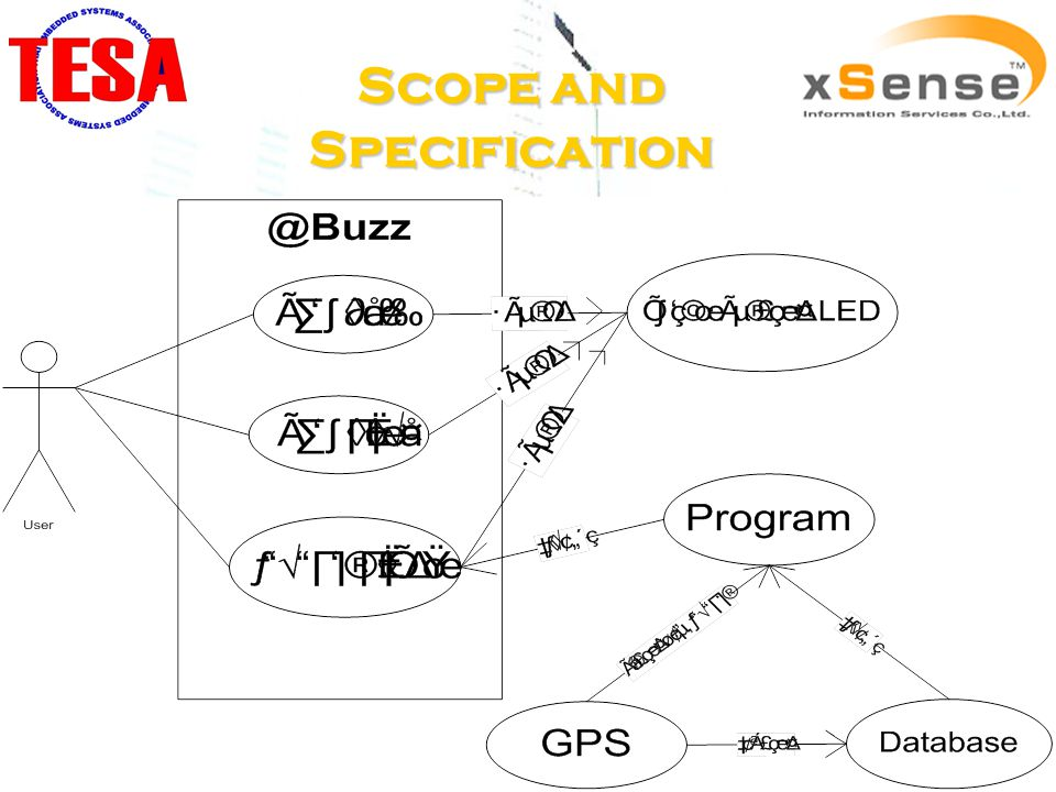 Scope and Specification
