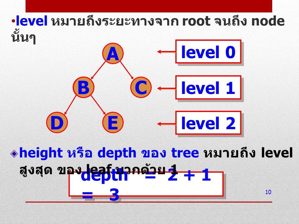 level หมายถึงระยะทางจาก root จนถึง node นั้นๆ 10 depth = 2 + 1 = 3 depth = 2 + 1 = 3 height หรือ depth ของ tree หมายถึง level สูงสุด ของ leaf บวกด้วย