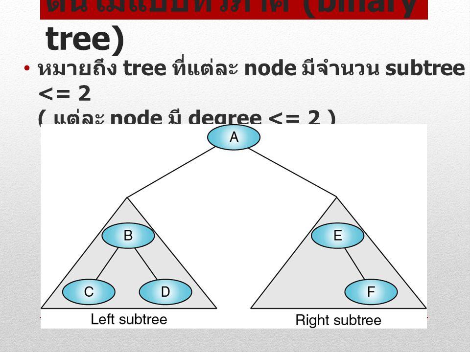 14 ต้นไม้แบบทวิภาค (binary tree) หมายถึง tree ที่แต่ละ node มีจำนวน subtree <= 2 ( แต่ละ node มี degree <= 2 )