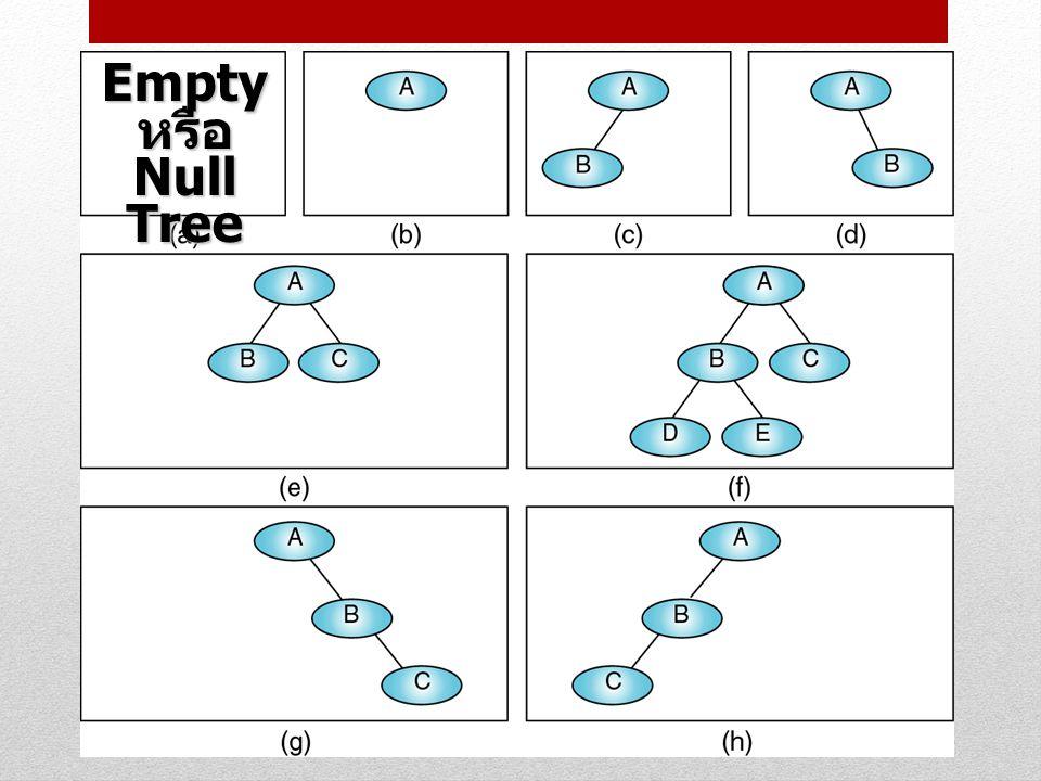 15 Emptyหรือ Null Tree