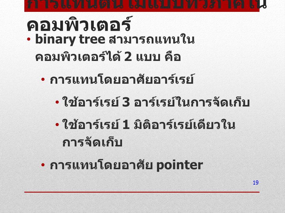 การแทนต้นไม้แบบทวิภาคใน คอมพิวเตอร์ binary tree สามารถแทนใน คอมพิวเตอร์ได้ 2 แบบ คือ การแทนโดยอาศัยอาร์เรย์ ใช้อาร์เรย์ 3 อาร์เรย์ในการจัดเก็บ ใช้อาร์