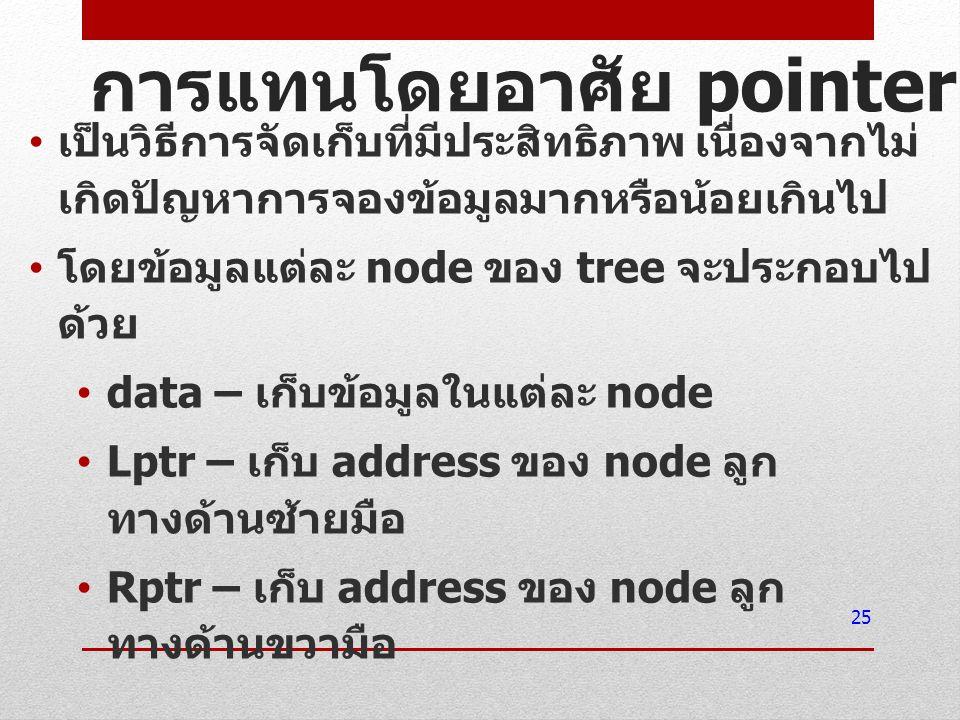 การแทนโดยอาศัย pointer เป็นวิธีการจัดเก็บที่มีประสิทธิภาพ เนื่องจากไม่ เกิดปัญหาการจองข้อมูลมากหรือน้อยเกินไป โดยข้อมูลแต่ละ node ของ tree จะประกอบไป