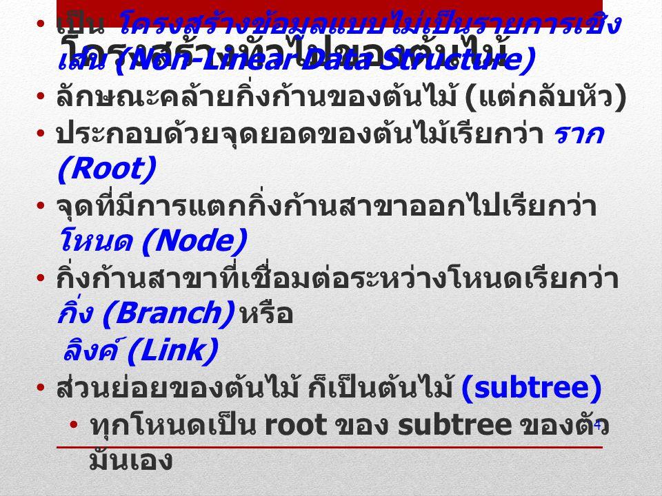 โครงสร้างทั่วไปของต้นไม้ เป็น โครงสร้างข้อมูลแบบไม่เป็นรายการเชิง เส้น (Non-Linear Data Structure) ลักษณะคล้ายกิ่งก้านของต้นไม้ ( แต่กลับหัว ) ประกอบด