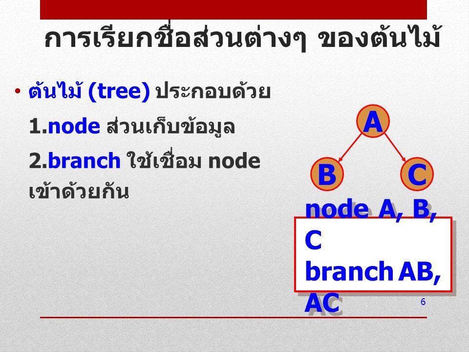 การเรียกชื่อส่วนต่างๆ ของต้นไม้ ต้นไม้ (tree) ประกอบด้วย 1.node ส่วนเก็บข้อมูล 2.branch ใช้เชื่อม node เข้าด้วยกัน 6 A BC nodeA, B, C branchAB, AC nod