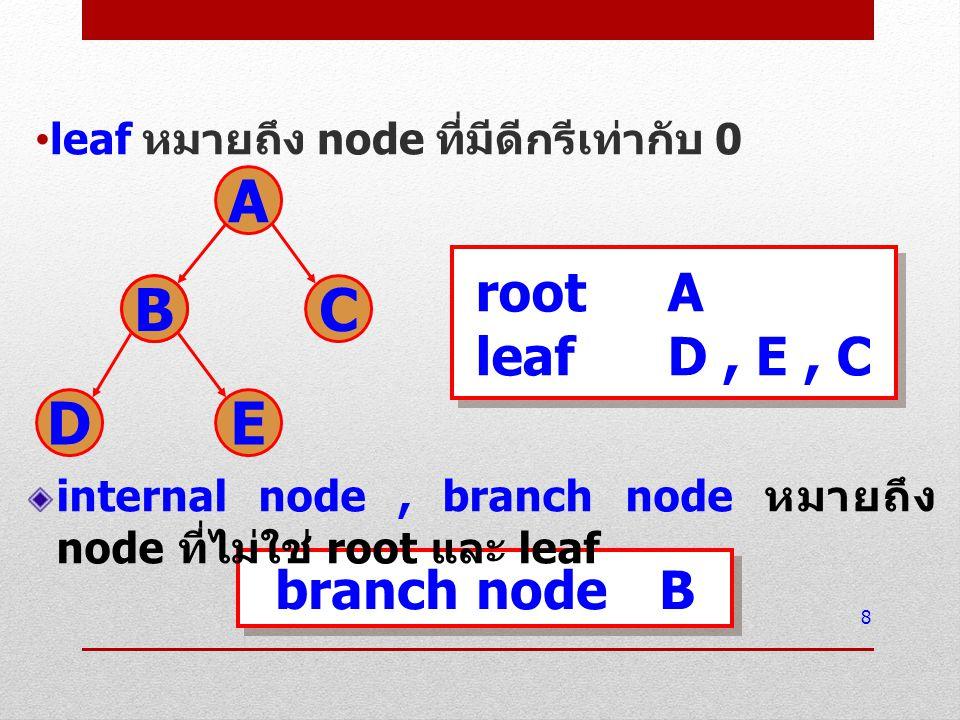 leaf หมายถึง node ที่มีดีกรีเท่ากับ 0 8 root A leafD, E, C root A leafD, E, C branch nodeB branch nodeB internal node, branch node หมายถึง node ที่ไม่