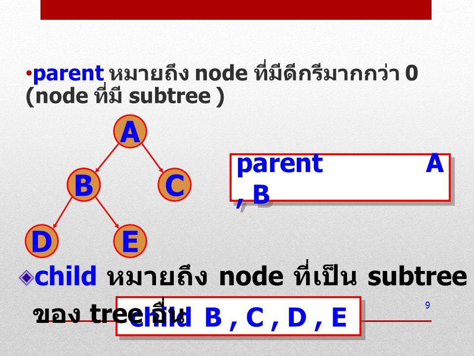 parent หมายถึง node ที่มีดีกรีมากกว่า 0 (node ที่มี subtree ) 9 parent A, B childB, C, D, E childB, C, D, E child หมายถึง node ที่เป็น subtree ของ tre