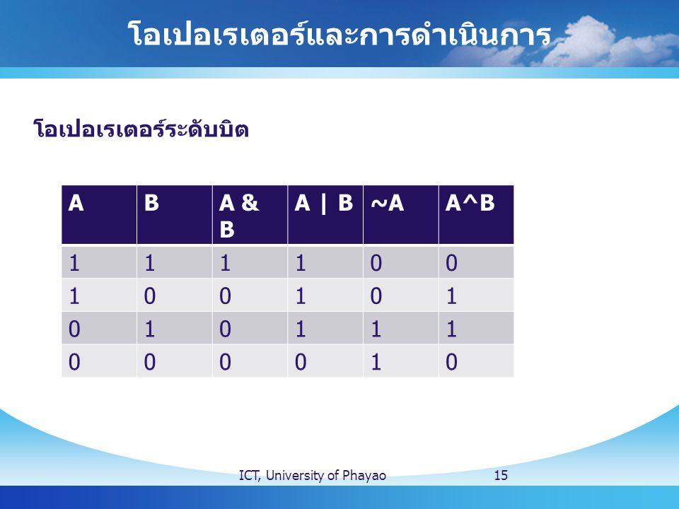 โอเปอเรเตอร์และการดำเนินการ ICT, University of Phayao15 โอเปอเรเตอร์ระดับบิต ABA & B A | B~AA^B 111100 100101 010111 000010
