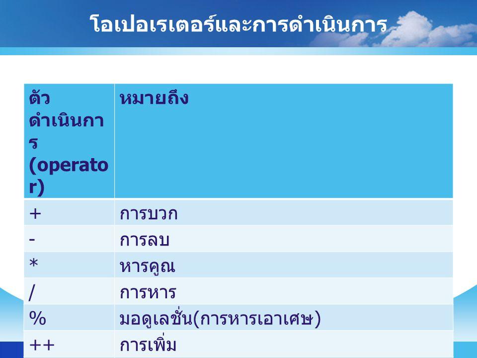 โอเปอเรเตอร์และการดำเนินการ ICT, University of Phayao4 ตัว ดำเนินกา ร (operato r) หมายถึง + การบวก - การลบ * หารคูณ / การหาร % มอดูเลชั่น ( การหารเอาเศษ ) ++ การเพิ่ม -- การลบ