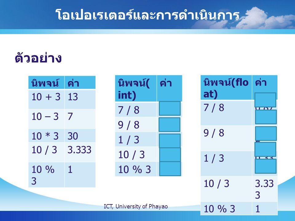 โอเปอเรเตอร์และการดำเนินการ ICT, University of Phayao5 นิพจน์ค่า 10 + 313 10 – 37 10 * 330 10 / 33.333 10 % 3 1 ตัวอย่าง นิพจน์ ( int) ค่า 7 / 80 9 / 81 1 / 30 10 / 33 10 % 31 นิพจน์ (flo at) ค่า 7 / 80.87 5 9 / 81.12 5 1 / 30.33 3 10 / 33.33 3 10 % 31
