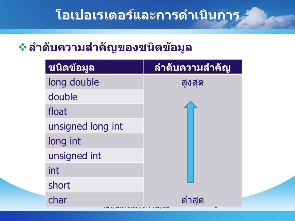 โอเปอเรเตอร์และการดำเนินการ  ลำดับความสำคัญของชนิดข้อมูล ICT, University of Phayao9 ชนิดข้อมูลลำดับความสำคัญ long double สูงสุด ต่ำสุด double float unsigned long int long int unsigned int int short char