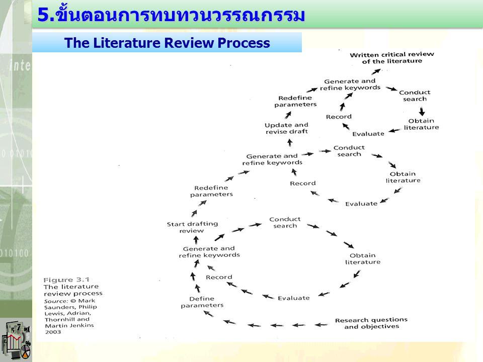 5.ขั้นตอนการทบทวนวรรณกรรม5.ขั้นตอนการทบทวนวรรณกรรม The Literature Review Process
