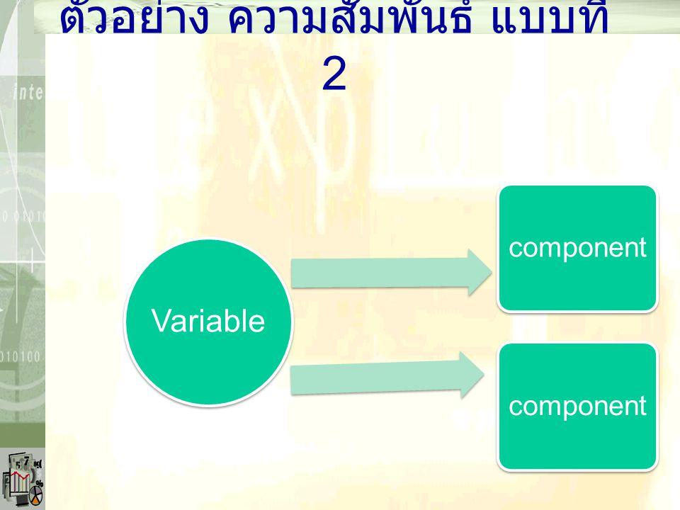 ตัวอย่าง ความสัมพันธ์ แบบที่ 2 Variable component