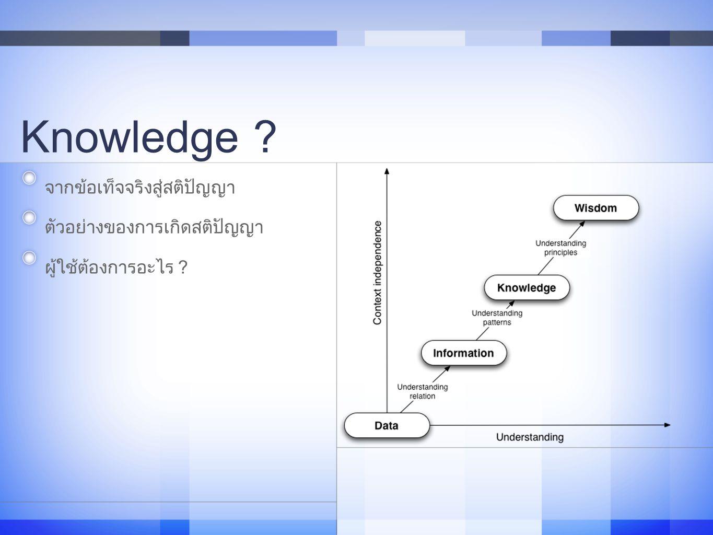 Knowledge ? จากข้อเท็จจริงสู่สติปัญญา ตัวอย่างของการเกิดสติปัญญา ผู้ใช้ต้องการอะไร ? 5