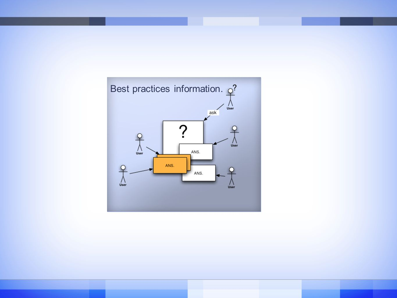 Best practices information. 9