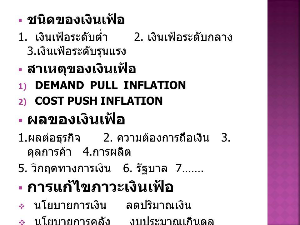  ชนิดของเงินเฟ้อ 1. เงินเฟ้อระดับต่ำ 2. เงินเฟ้อระดับกลาง 3. เงินเฟ้อระดับรุนแรง  สาเหตุของเงินเฟ้อ 1) DEMAND PULL INFLATION 2) COST PUSH INFLATION